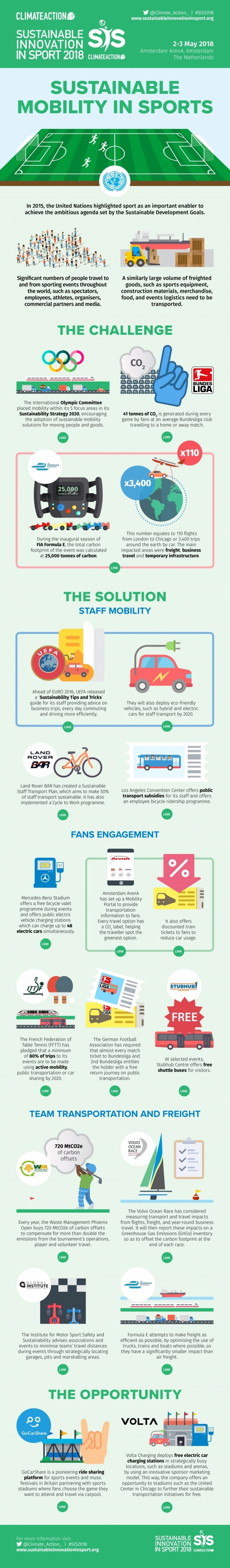Climate_News_Infographic_SIS_18_Infographic-Sustainable_Mobility_FINAL_003.jpg